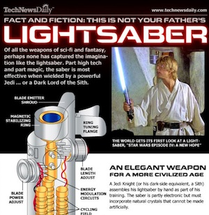 How Star Wars Lightsabers Work (Infographic)