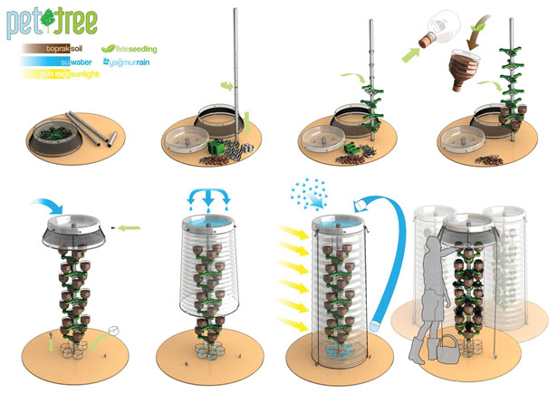 Eco-Friendly Vertical Planting System for Limited Space Farming