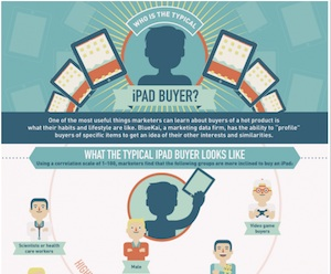 Who Buys iPads (Infographic)
