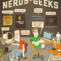 Nerds Vs Geeks