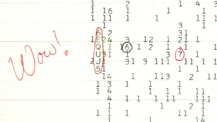 The signal as it was discovered by Astronomer Jerry R. Ehman.